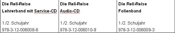 tabelle-relireise-1-2